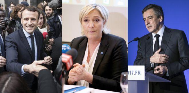 Опитування показало, хто лідирує на президентських виборах у Франції