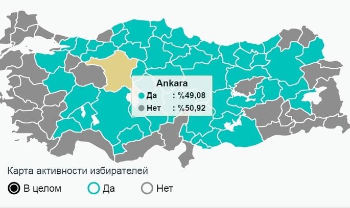 Відомі попередні результати референдуму в Туреччині