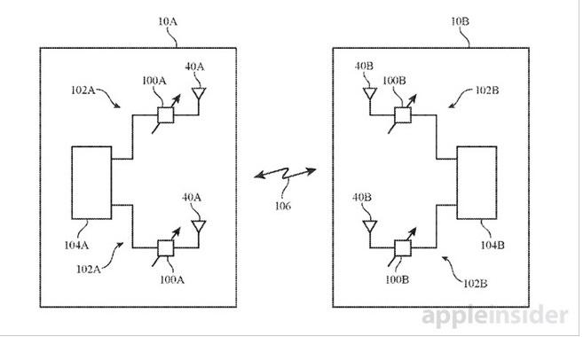 Apple придумала, як заряджати телефон від Wi-Fi