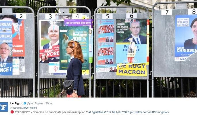 Парламентські вибори у Франції: чого чекати Україні?
