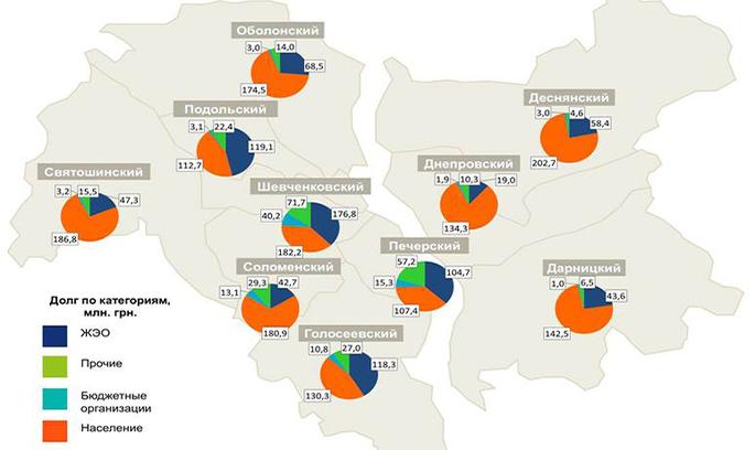 Українська столиця заборгувала «Київенерго» Ахметова 3,8 млрд грн