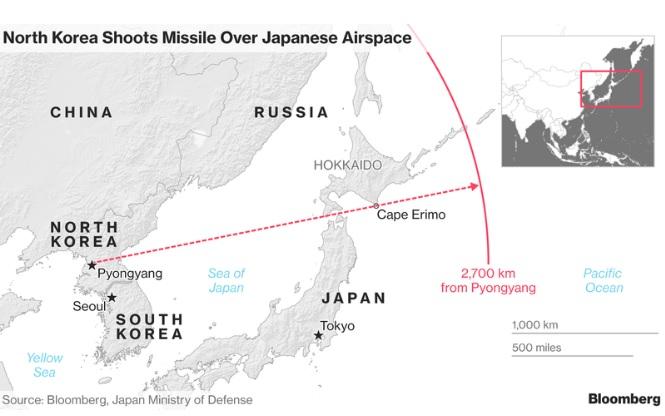 Трамп: Світ отримав чіткий сигнал, що Північна Корея зневажає своїх сусідів