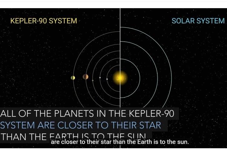 NASA за допомогою штучного інтелекту знайшла подібну до Землі планету (ВІДЕО)