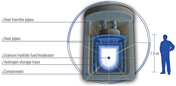 У Фінляндії можуть розпочати опалювати будинки атомними міні-реакторами
