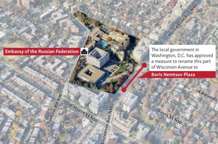 Стало відомо, коли площу у Вашингтоні перейменують на честь Бориса Нємцова