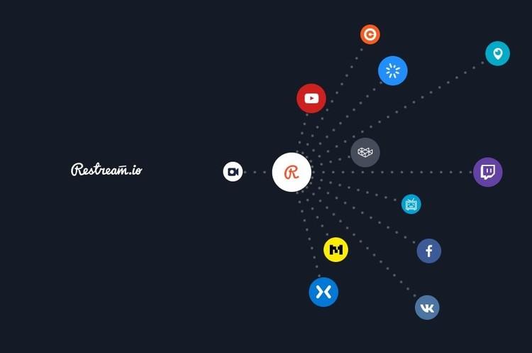 Український стартап – сервіс для потокової відеотрансляції Restream – отримав інвестиції на $4,5 млн
