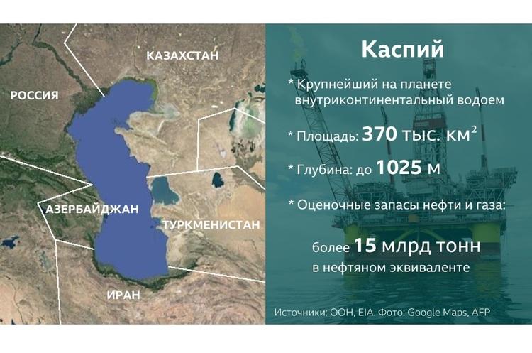Угоду укладено: Каспійське море розділили між собою 5 країн