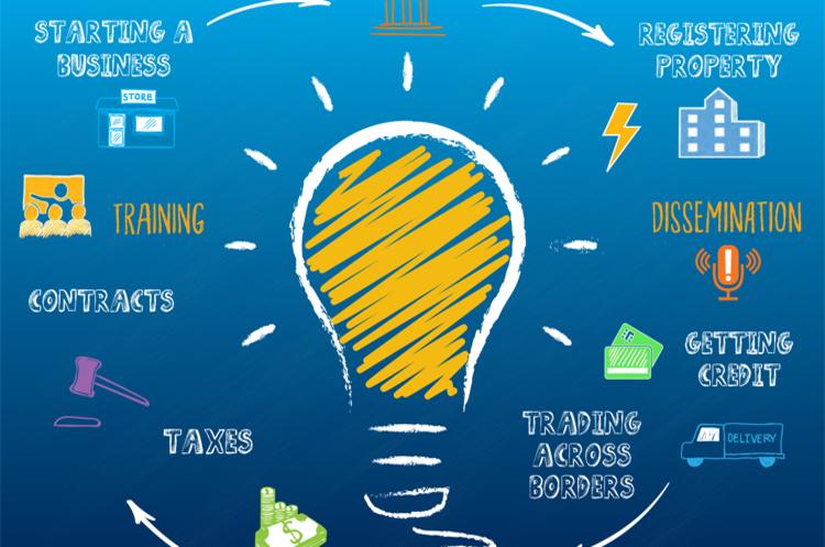 Порошенко: Україна посіла 71-ше місце у рейтингу Doing Business