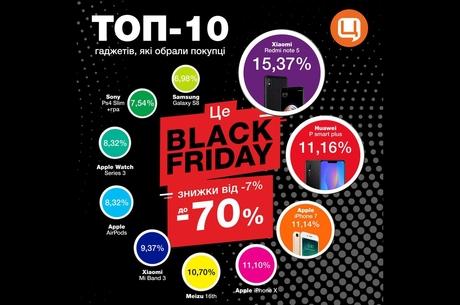 «Чорна п'ятниця» у «Цитрусі»: топ-10 гаджетів, які обрали покупці