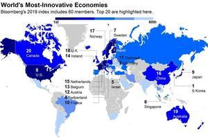 Південна Корея вчергове стала найбільш інноваційною країною