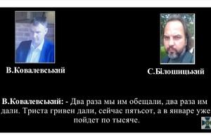 СБУ заявила, що викрила схему втручання Росії у президентські вибори в Україні