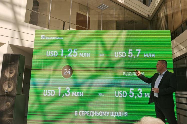 Рекордні 25,8 млрд грн: ПриватБанк звітує про прибуток за вісім місяців цього року