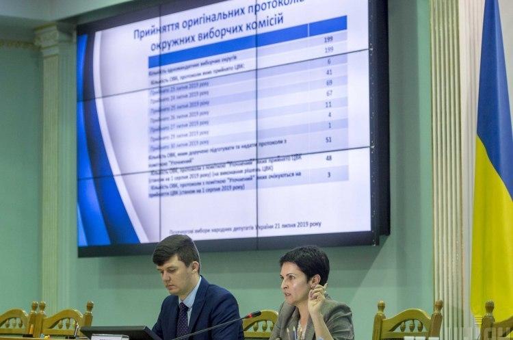 Парламент припинив повноваження ЦВК за поданням Зеленського