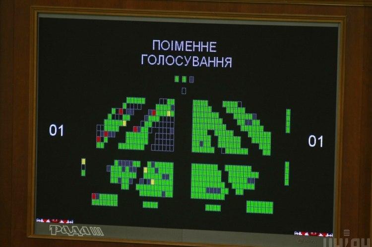 Парламент ухвалив закон щодо стимулювання інвестдіяльності