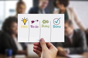 Тест Mind: Что вы знаете о бизнес-процессах?