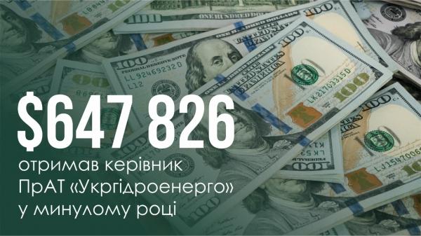 Мінекоенерго обурене «захмарною» зарплатнею глави «Укргідроенерго», на підприємстві відреагували (ОНОВЛЕНО)