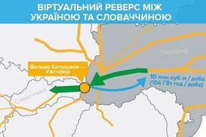 Україна та Словаччина запускають віртуальний реверс