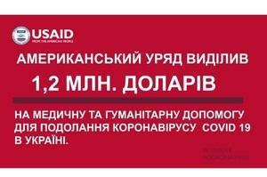 США виділили Україні $1,2 млн для стримування коронавірусу
