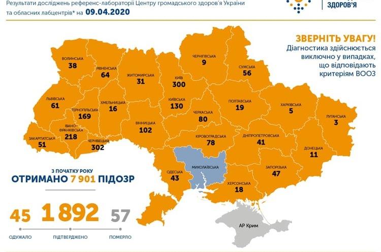 В Україні зафіксовано вже 1892 випадки захворювання на коронавірус – МОЗ