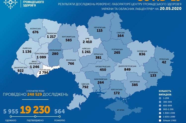 В Украине выявлено 354 новых случая коронавируса за последние сутки