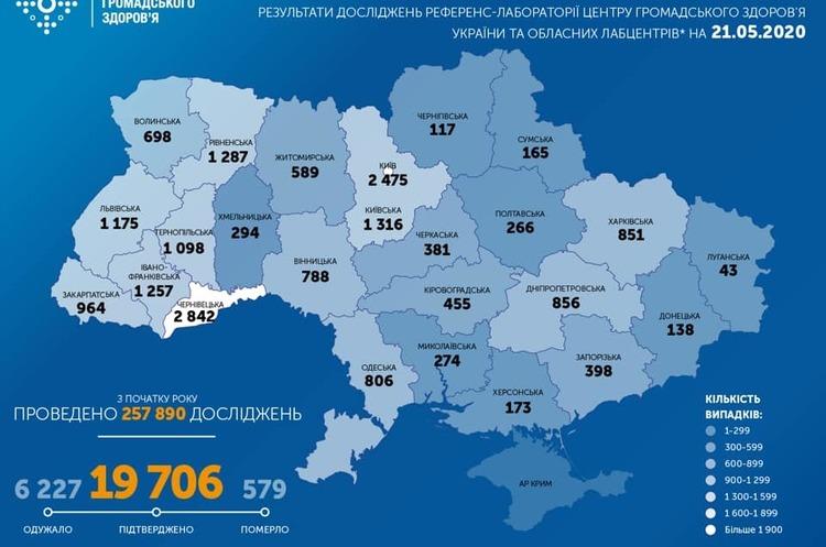 В Украине выявлено 476 новых случаев коронавируса за последние сутки
