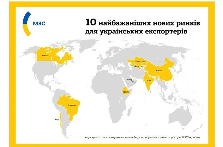 В МЗС назвали країни, які є найбажанішими для українських експортерів