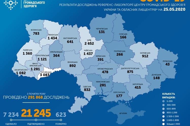 В Украине выявлено 259 новых случаев коронавируса за последние сутки