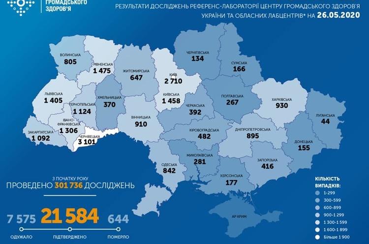 В Україні виявлено 339 нових випадків коронавірусу за останню добу