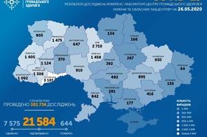 В Украине выявлено 339 новых случаев коронавируса за последние сутки