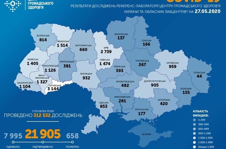 В Україні виявлено 321 новий випадок коронавірусу за останню добу