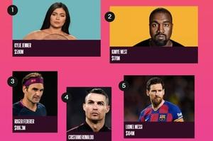 Forbes назвав найбільш високооплачуваних знаменитостей