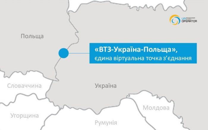 Україна та Польща запустили віртуальну точку з'єднання ГТС