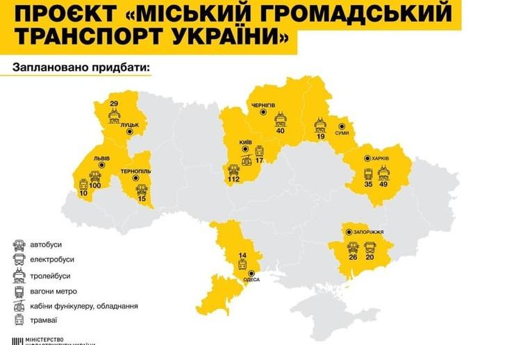 Одинадцять міст України отримають новий громадський транспорт за проєктом з ЄІБ - Криклій