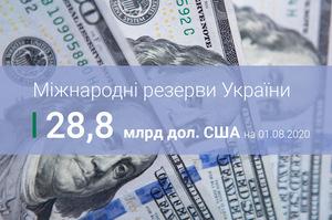 Україна збільшила золотовалютні резерви на 1%