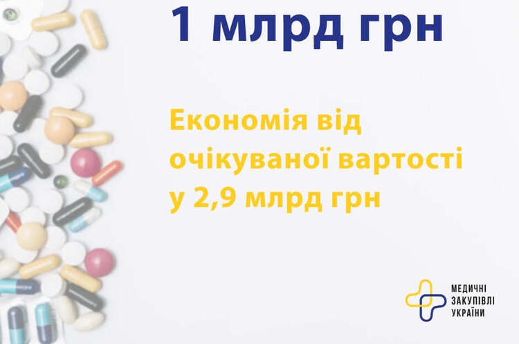 «Медзакупівлі України» заощадили понад 1 млрд грн на централізованих закупівлях ліків у Prozorro