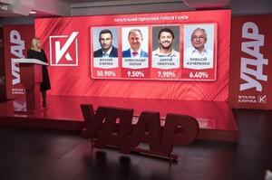 Кличко попередньо перемагає в першому турі виборів - партія «УДАР»