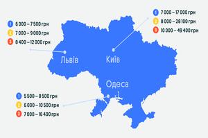 Скільки коштує оренда житла в Києві, Одесі та Львові – дослідження «OLX Нерухомість»