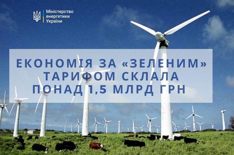 Економія за «зеленим» тарифом склала понад 1,5 млрд гривень – Міненерго