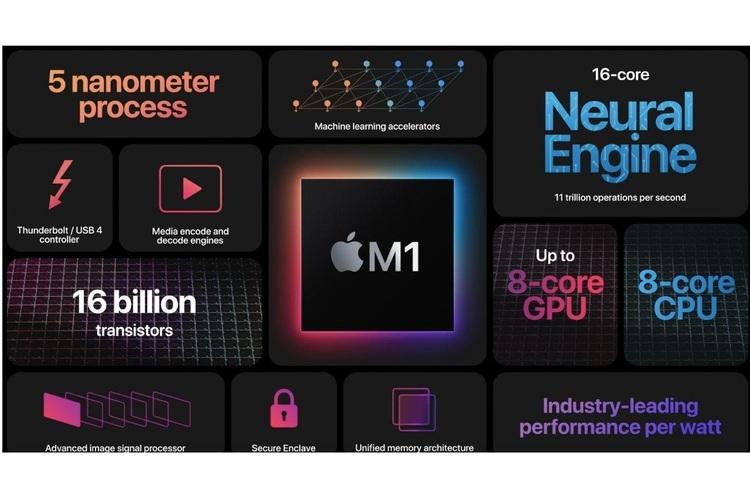 Історична подія: Apple представила свій перший ноутбук на базі власного процесора