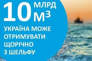 Уряд доручив «Нафтогазу» провести геологічне вивчення української частини Чорноморського шельфу