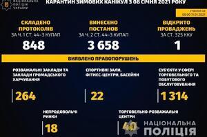 За три дні в Україні понад 1 600 закладів порушили карантинні заходи - Нацполіція