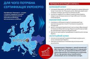 Законопроєкт про сертифікацію «Укренерго» пройшов перше читання у Раді