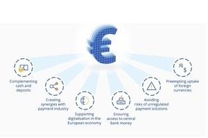 Європейський центробанк запустив пілотний проект створення цифрового євро