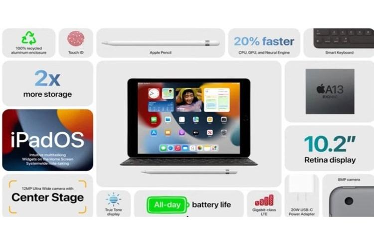 Презентація Apple: компанія представила новий iPad за $330 і компактний iPad mini