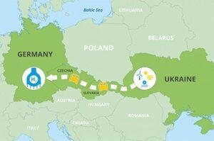 Компанії чотирьох країн об'єднують зусилля для створення водневої магістралі