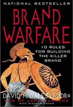 Войны брендов