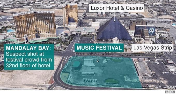 Стрілянина в Лас-Вегасі що відомо на даний момент