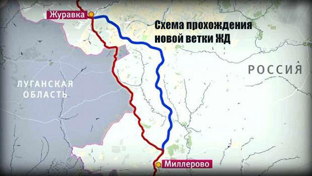 РФзапускає пасажирські поїзди вобхід України