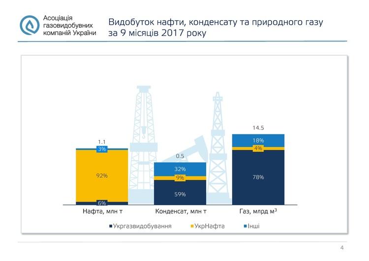 Автогаз для шантажу: чому Україна не може забезпечити своїх автомобілістів скрапленим газом
