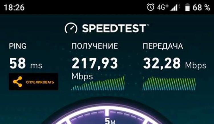 Тестирование Mind: какой скоростью 4G удивляют абонентов мобильные операторы